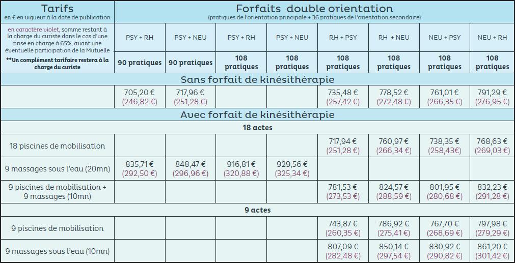 NerisTarifs2015-2